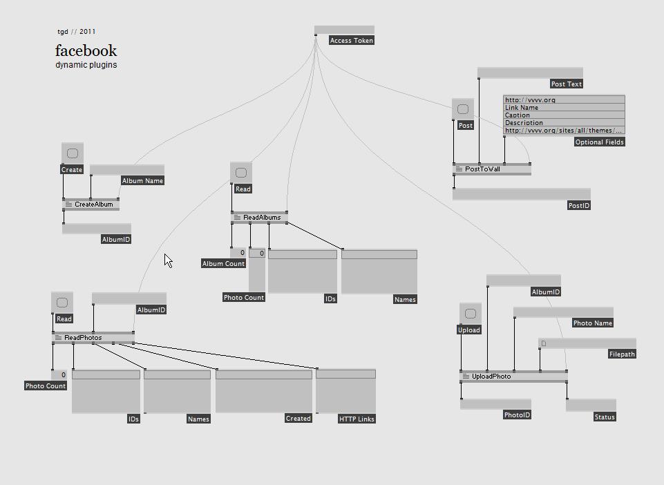 Basic Facebook Graph API Dynamic Plugins   vvvv