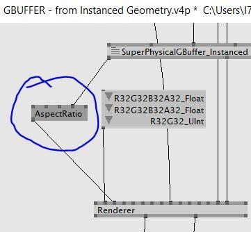 SuperPhysical | vvvv
