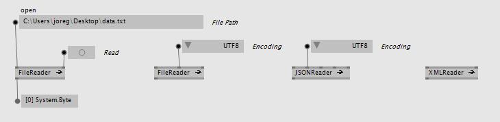 VL: Improved File IO | vvvv