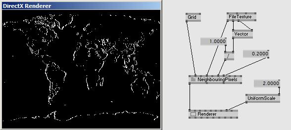 Tutorial Effects - Neighbouring Pixels | vvvv