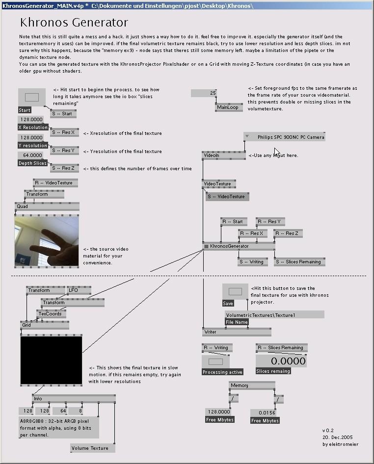 elektromeier-KhronosProjector | vvvv