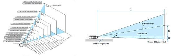 projectorinfos.jpg
