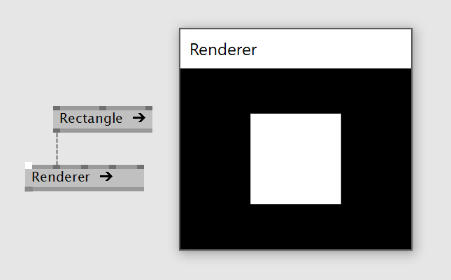A Layer connected to a Renderer