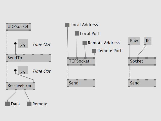 VL: Networking and Async | vvvv