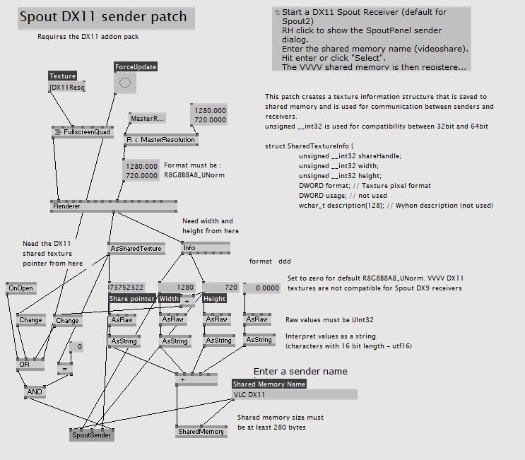 Spout DX11   vvvv