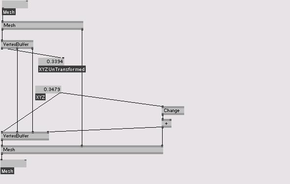 kalle Modules EX9 Geometry | vvvv