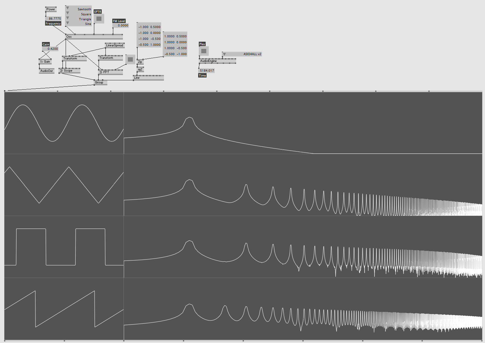 Eptr Pulse And Ltr Antialiasing Oscillators Page 3 Kvr Audio Http Vvvvorg Blog